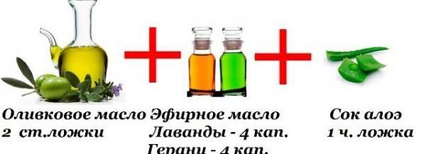 Рецепт средства от комаров из масел