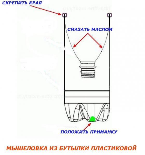 электрический забор своими руками